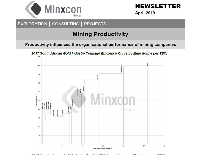 April 2019 – Mining Productivity