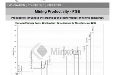 October 2019 – Mining Productivity – PGE