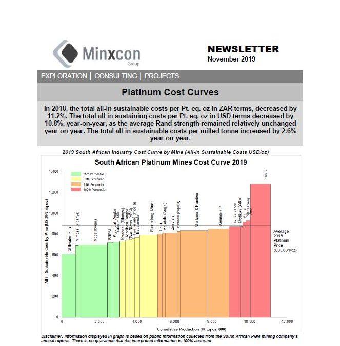 November 2019 – Platinum Cost Curves